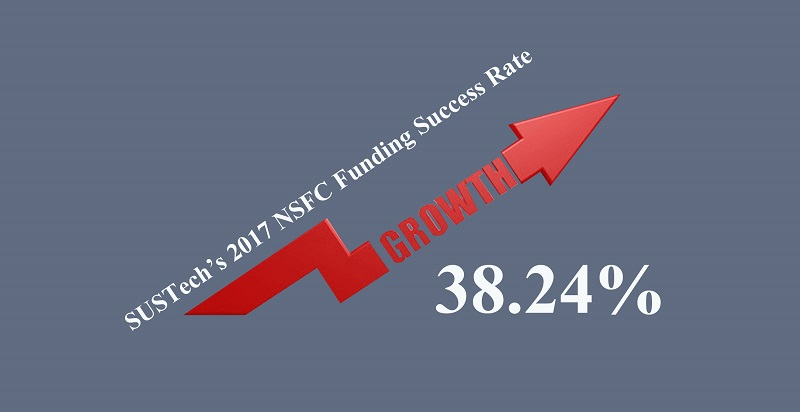 SUSTech's 2017 NSFC Funding Success Rate Hits an All-time High of 38.24%, Ranks No.1 in GD