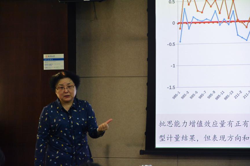 HUST Professor speaks about evaluating Chinese undergraduates