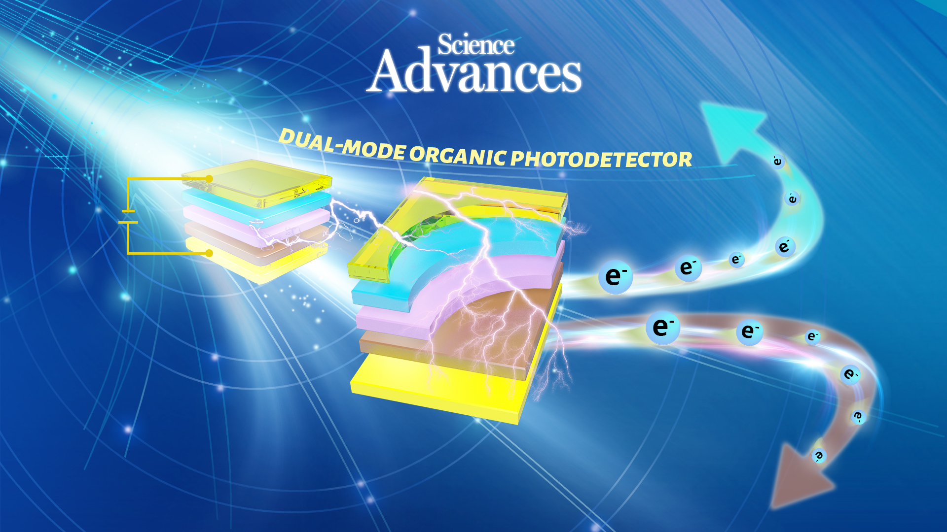 Dual-mode organic photodetectors improved through new technology