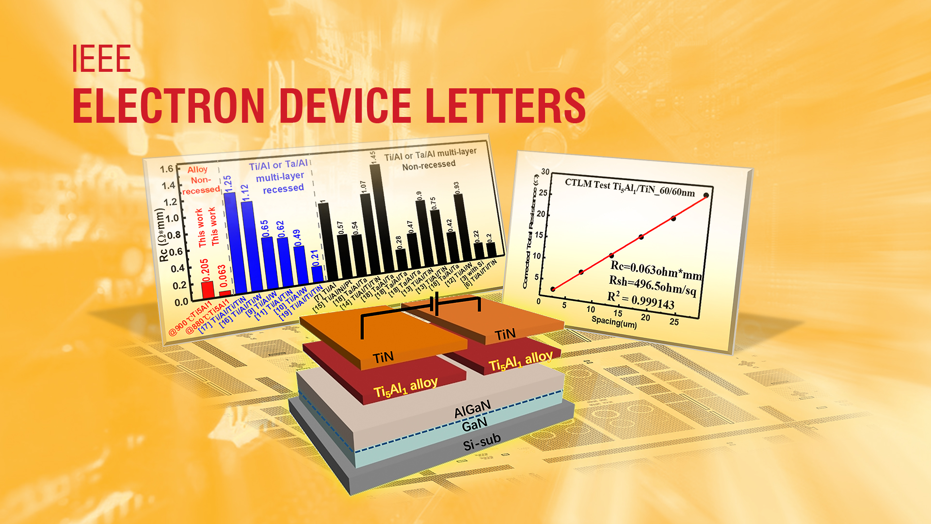 High electron mobility transistor devices improved under SUSTech-led research