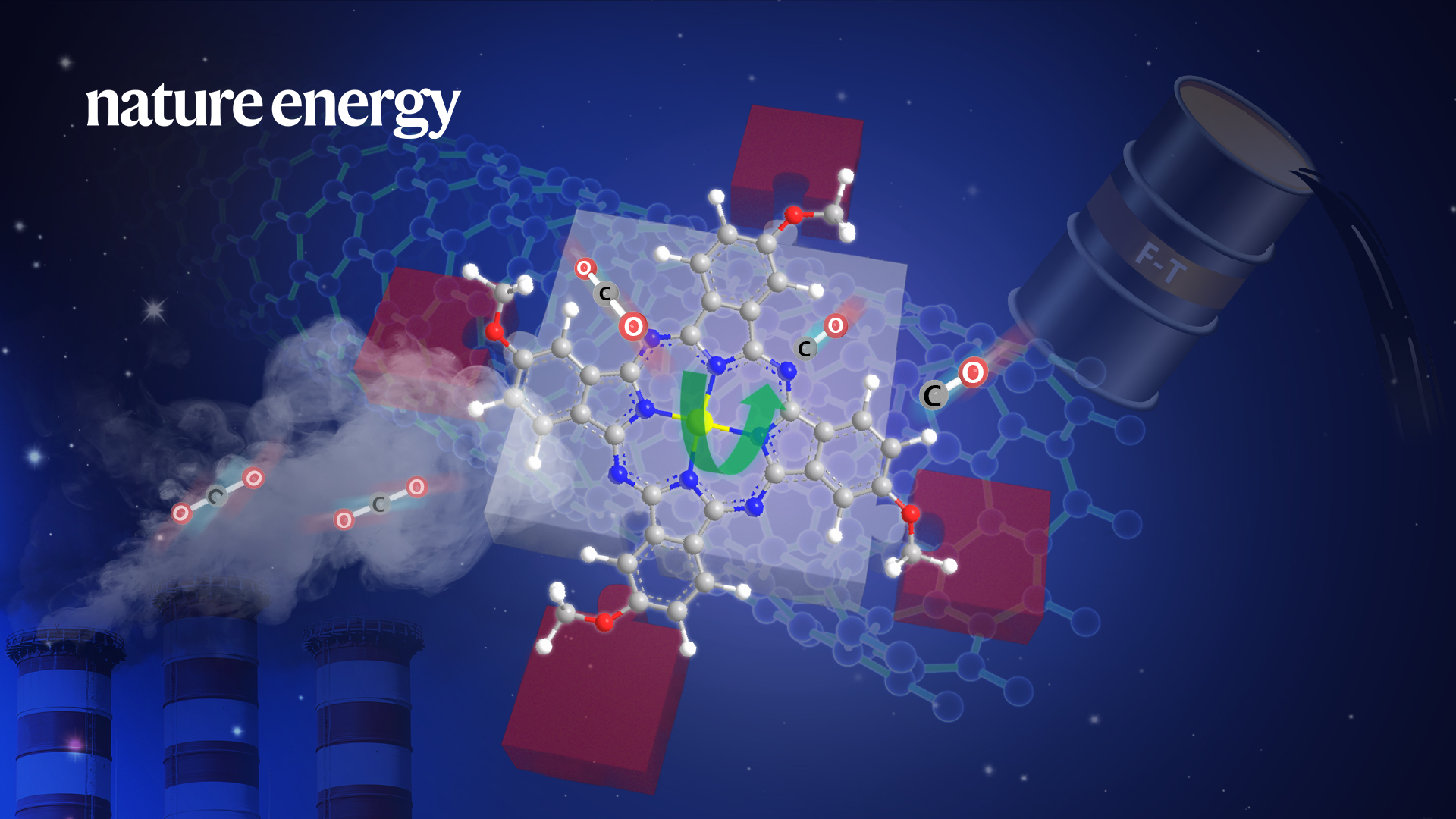 Molecular engineering of electrocatalysts could lead to a cleaner future