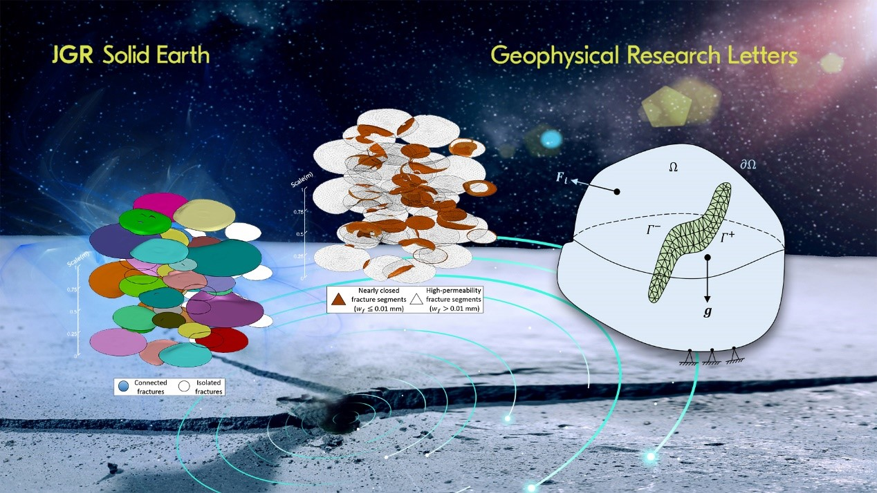 SUSTech Dongxiao Zhang's team unveils improved model on multi-scale fractures propagation in Earth's crust