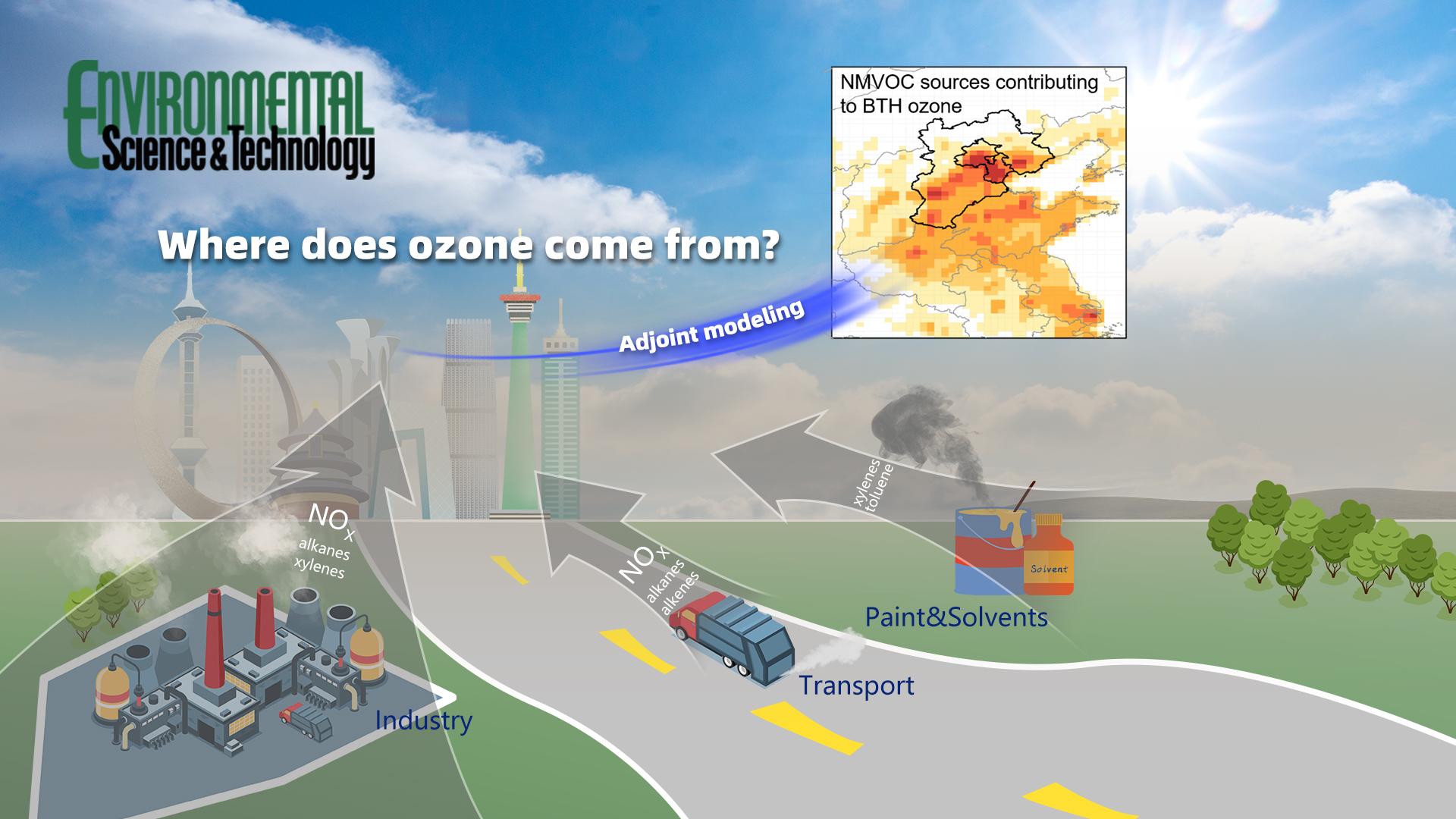 Researchers collaborate to pinpoint sources of ozone pollution in the Beijing−Tianjin−Hebei area using adjoint modeling