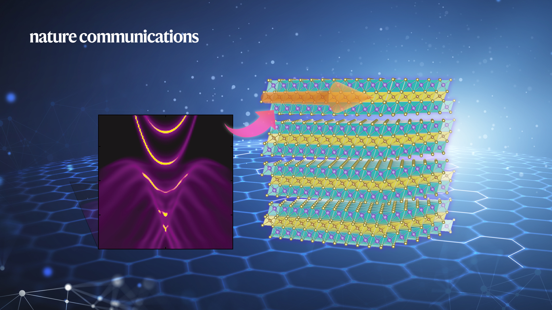 SUSTech Qihang Liu's group makes progress in the field of magnetic topological materials