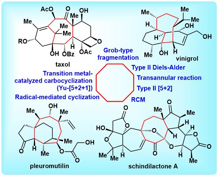 图2 具有八元环的天然产物的全合成进展.png